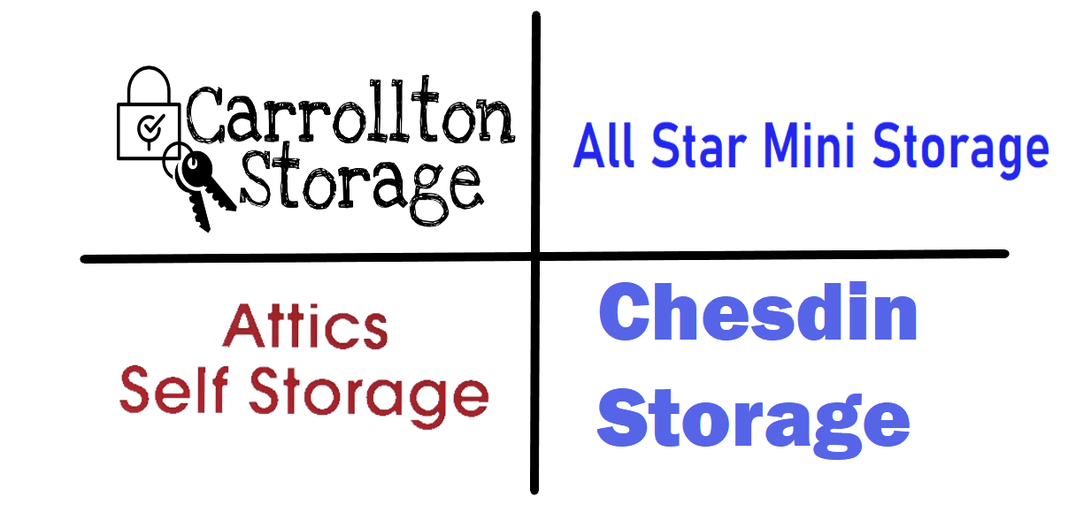 Carrollton Storage Llc