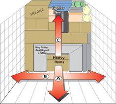 organize items in mobile storage unit