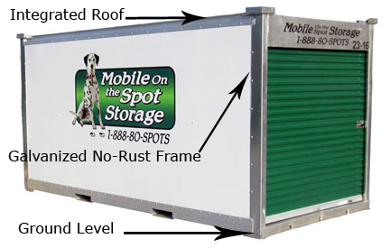 How Our Mobile Storage Units Are Constructed